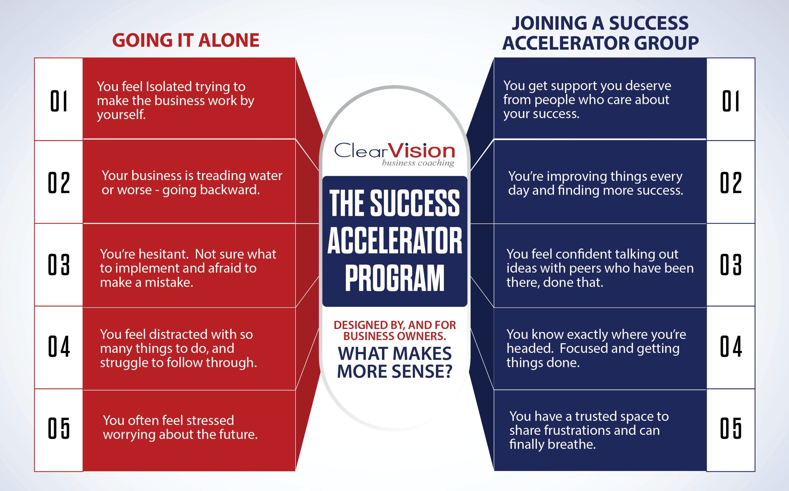 ClearVision Success Accelerator Program